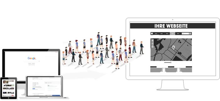 Onlinewerbung - der optimale Ablauf
